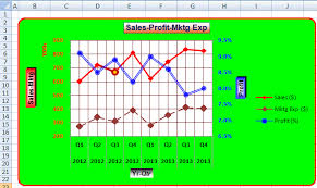 Chart Elements In Excel Vba Part 2 Chart Series Data
