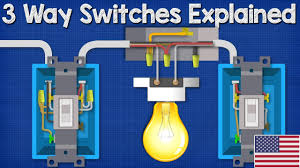 What Does A Three Way Light Switch Look Like 3 Way Switches Explained How To Wire 3 Way Light Switch