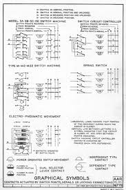 showing post media for pneumatic electrical schematic symbols pneumatic electrical schematic symbols jpg 894x1337 jpg 894x1337 pneumatic electrical schematic symbols