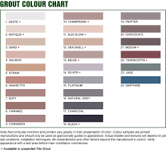 Grout Chart Micro Milling Ltd Thinset Tile Grout Sandstone Render