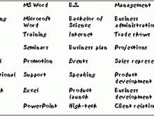... Good Resume Words Skills Cool Design 16 Step 2 List Of Keywords For  Your ...