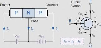 Transistor Configuration Comparison Chart Difference Between Npn And Pnp Transistor Elprocus