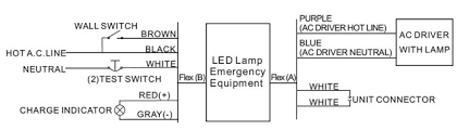 okt led driver emergency lighting battery backup ballast typical wiring diagram for battery backup ballast