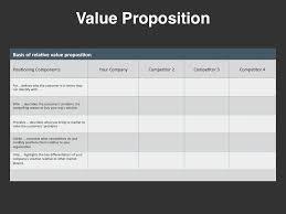 Value Proposition Template Resume Template Ideas