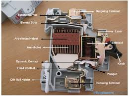 working of mcb miniature circuit breaker how mcb works internal parts of mcb