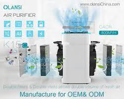 Phương pháp lọc không khí được sử dụng trong máy lọc không khí Trung Quốc
