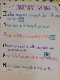 Teaching Charts Informative Writing Anchor Chart Writing