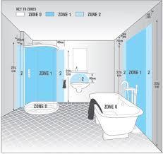 bathroom lighting zones. Bathroom Zones BS7671 17th Edition. Lighting M