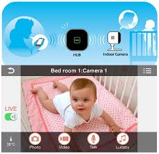 baby monitor with and hub