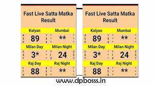 Satta Batta Kalyan Panel Chart Kalyan Panel Chart To Get The Essential And Propelled Tips