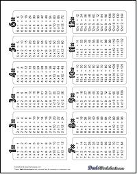 Free Multiplication Table Zain Clean Com