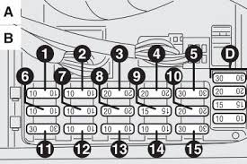 alfa romeo 156 fl 2003 2006 fuse box diagram auto genius alfa romeo 156 fl 2003 2006 fuse box diagram