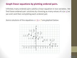 infinitely many ordered pairs satisfy a linear equation in two variables