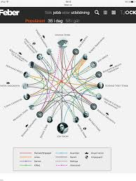 Got Relationship Chart Game Of Thrones Relationship Chart There Should Be A Dotted