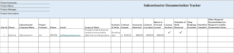 How To Prepare An Estimate Construction Cost Estimating Basics And Beyond Smartsheet