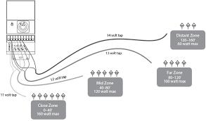 low voltage lighting wiring diagram electrical work wiring diagram \u2022 sebco transformer wiring diagram at Sebco Transformer Wiring Diagram