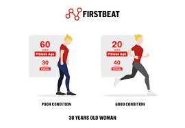 Fitness Level Chart By Age Whats Your Fitness Age Vo2max Reveals It Firstbeat