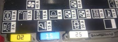where (and what?) are the fuses in renault megane grande scenic renault megane fuse box location 2005 at Renault Megane Fuse Box Layout