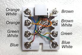 ethernet wall plate wiring diagram ethernet wiring diagrams rj45 connection diagram at Rj45 Wall Plate Wiring Diagram
