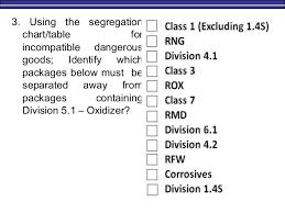 Segregation Of Dangerous Goods Storage Chart 23 Iata Storage And Loading
