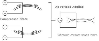 simple piezo buzzer circuit diagram and project details circuits diy piezo buzzer working