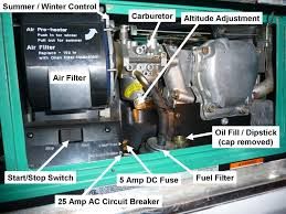 checking the oil in your onan generator roadtrek class b rv blog here is behind the onan access panel
