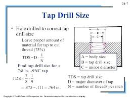 Logical Metric Threaded Hole Size Chart Tapped Hole Chart