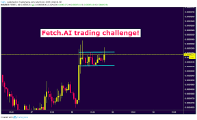 Fetch Ai Trading Challenge For Binance Fetbtc By Edgy_