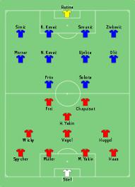 Hugo lloris (tottenham hotspur), mike maignan wir haben für euch den frankreich em 2021 kader inklusive möglicher aufstellung genau unter die. Fussball Europameisterschaft 2004 Gruppe B Wikipedia