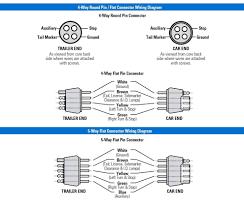 trailer wiring diagram 4 pin collection wiring diagram 4 prong trailer plug wiring diagram trailer wiring diagram 4 pin collection labeled 4 way flat trailer wiring diagram 4 way