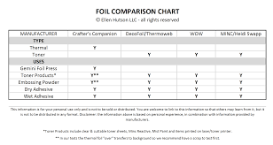 Adhesive Compatibility Chart Foil Faq For Cardmakers Sparkle Shine Techniques For
