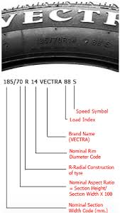 Tire Load Index Chart Pdf Know Your Tire Tyre Size And Types Jk Tyre