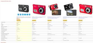 Amazon Product Comparison Chart 14 Cro Tactics You Can Steal From Amazons Product Listings