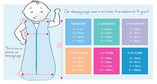 Baby Sleeping Bag Temperature Chart Size Guide For A Baby Sleeping Bag Slumbersac Baby