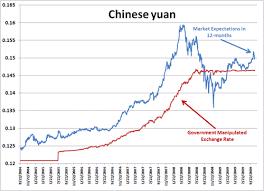 Rmb Exchange Rate Usdchfchart Com