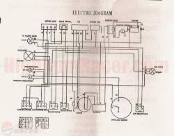 kazuma parts center kazuma atvs chinese atv wiring diagrams panther atv 110bc wiring diagram