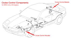 e door lock wiring diagram wirdig e46 wiring diagram pdf get image about wiring diagram