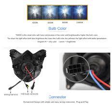 for yamaha fz6r led angel eye hid projector headlight assembly led light hid projector headlight assembly for yamaha fz6r 2009 2010 2011 2012 2013 2014 2015