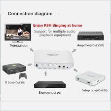 pa system setup diagram luxury live sound 101 sound system design kebidumeia933 mini karaoke machine system sound mixer amplifier 12v