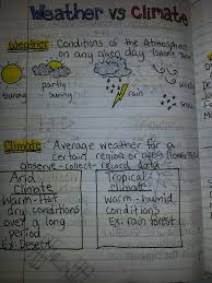 Differences Between Weather And Climate Venn Diagram You Can Have Students Write Down In Their Science Journals What The