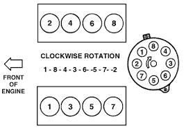 dodge durango engine diagram dodge wiring diagrams online