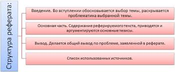 Рефераты от компании Союз под заказ Описание изображения