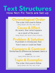 Text Structures Classroom Anchor Chart