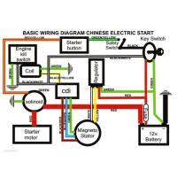 chinese atv wiring harness diagram chinese image chinese atv wiring diagram 50cc chinese auto wiring diagram on chinese atv wiring harness diagram