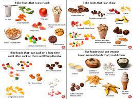consumer textural food choice jeltema