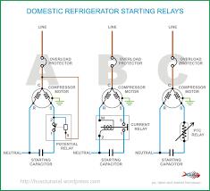 reversing contactor wiring diagram single phase blueprint reversing contactor wiring diagram single phase blueprint