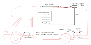 unique wiring diagram for solar panels on a caravan 48 in stc 1000 Solar Panel Wiring Diagram unique wiring diagram for solar panels on a caravan 48 in stc 1000 temperature controller with