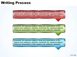 Example Of A Reflective Essay Write Reflective Essay Convincing Essays With Professional