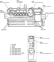 integra gsr fuse diagram auto electrical wiring diagram \u2022 integra gsr engine harness diagram where is the fuse located for the turn signals on a 95 acura integra rh justanswer com integra gsr wiring harness diagram 97 integra gsr fuse diagram