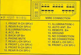 panasonic car stereo wiring diagram wiring diagram panasonic car stereo wiring diagram auto
